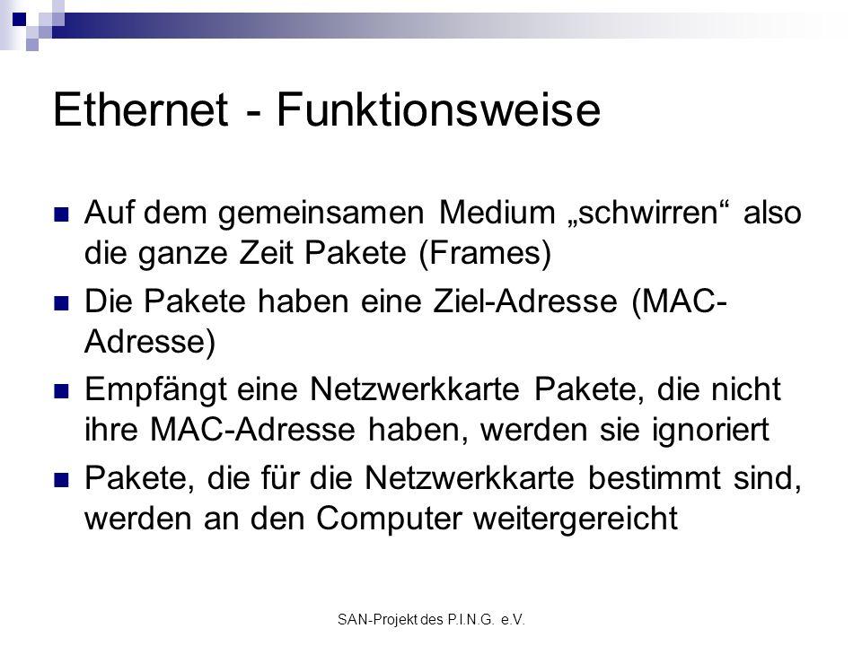 SAN-Projekt des P.I.N.G. e.V. Ethernet - Funktionsweise Auf dem gemeinsamen Medium schwirren also die ganze Zeit Pakete (Frames) Die Pakete haben eine