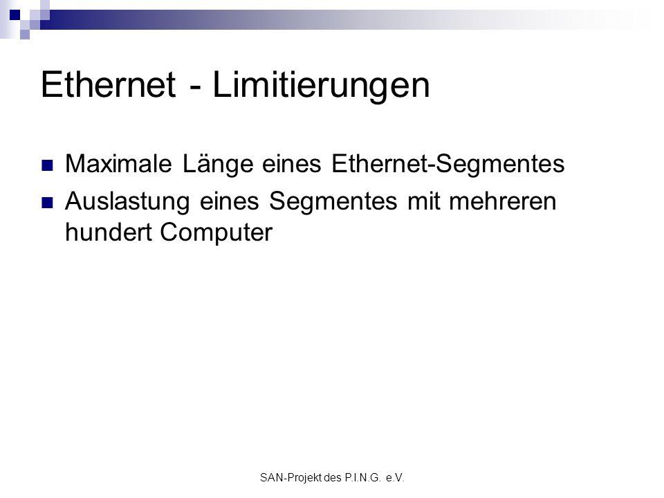 SAN-Projekt des P.I.N.G. e.V. Ethernet - Limitierungen Maximale Länge eines Ethernet-Segmentes Auslastung eines Segmentes mit mehreren hundert Compute