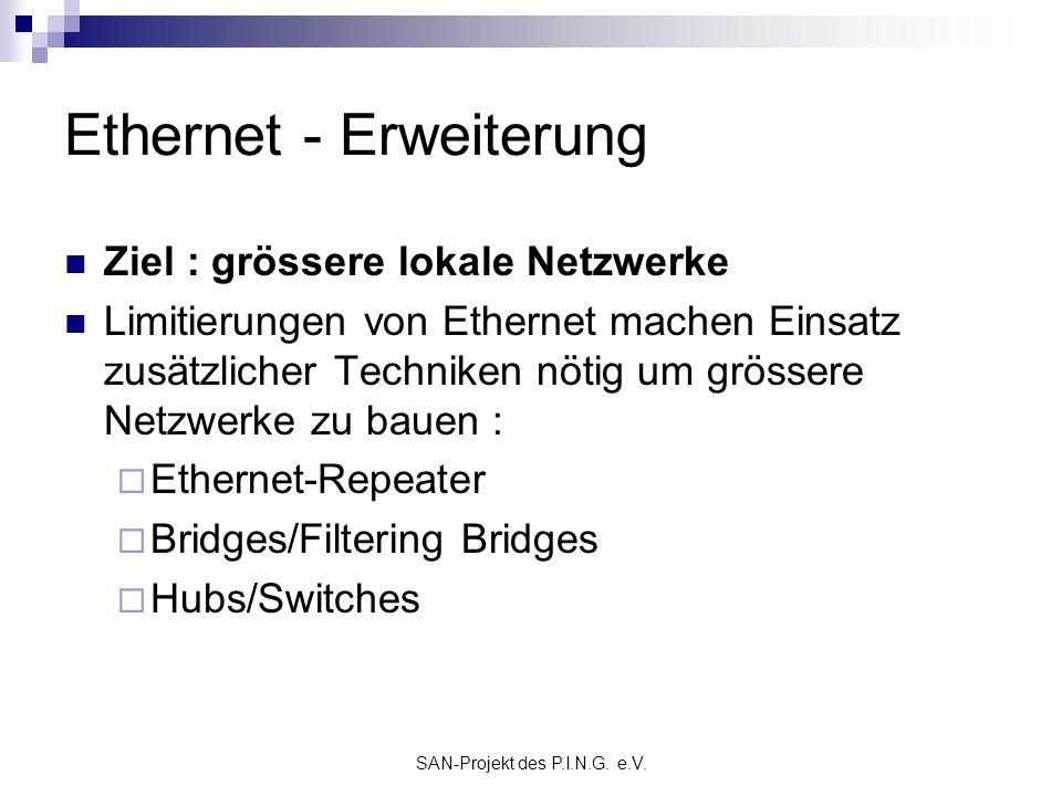 SAN-Projekt des P.I.N.G. e.V. Ethernet - Erweiterung Ziel : grössere lokale Netzwerke Limitierungen von Ethernet machen Einsatz zusätzlicher Techniken