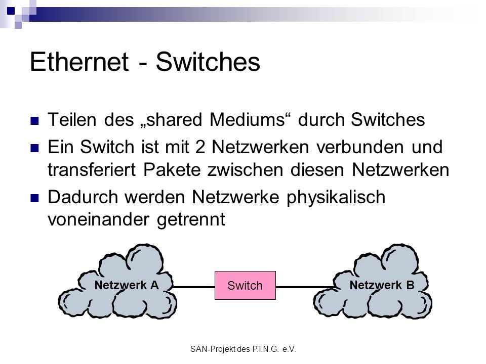 SAN-Projekt des P.I.N.G. e.V. Ethernet - Switches Teilen des shared Mediums durch Switches Ein Switch ist mit 2 Netzwerken verbunden und transferiert