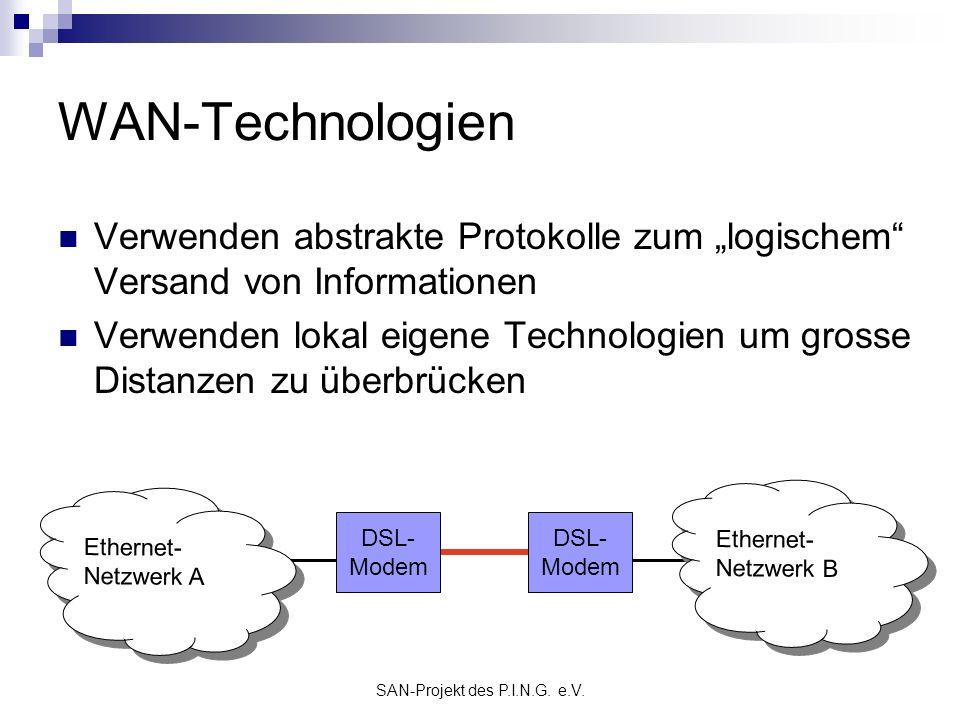 SAN-Projekt des P.I.N.G. e.V. WAN-Technologien Verwenden abstrakte Protokolle zum logischem Versand von Informationen Verwenden lokal eigene Technolog