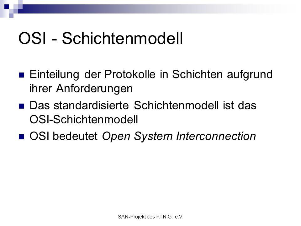SAN-Projekt des P.I.N.G. e.V. OSI - Schichtenmodell Einteilung der Protokolle in Schichten aufgrund ihrer Anforderungen Das standardisierte Schichtenm
