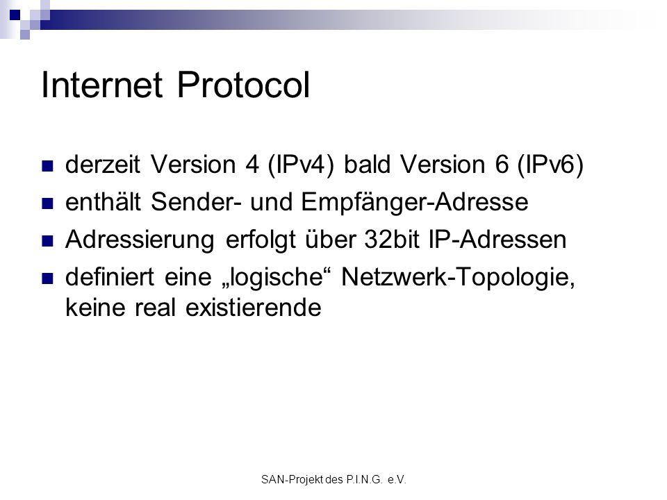 SAN-Projekt des P.I.N.G. e.V. Internet Protocol derzeit Version 4 (IPv4) bald Version 6 (IPv6) enthält Sender- und Empfänger-Adresse Adressierung erfo