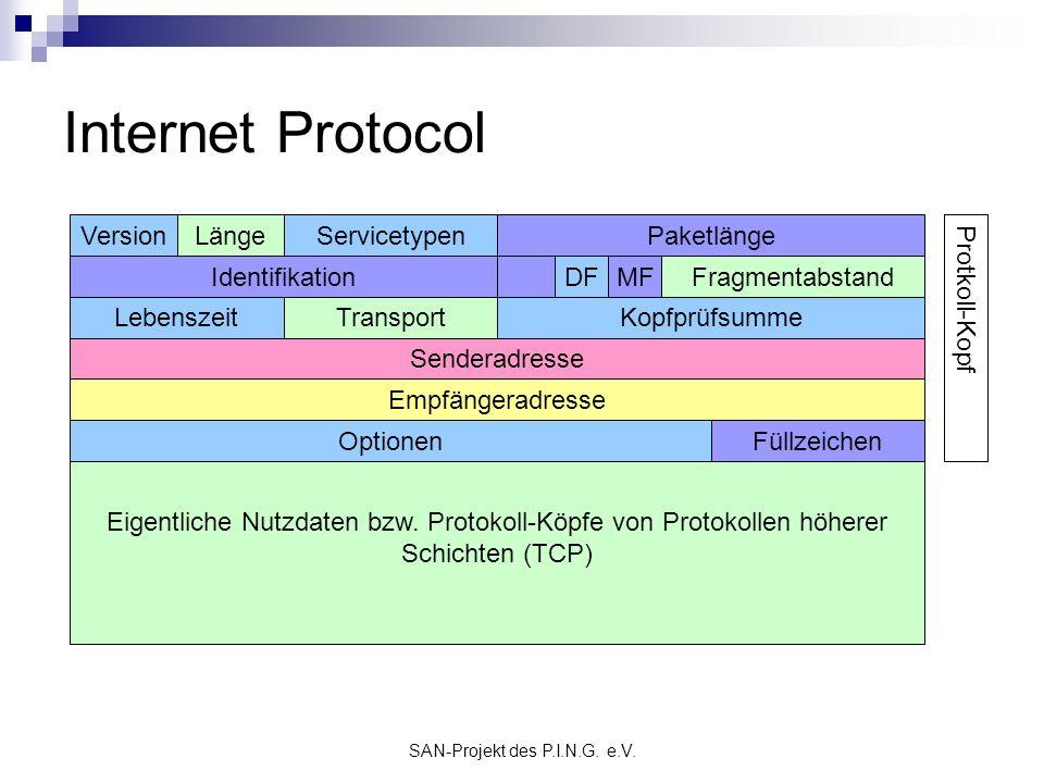 SAN-Projekt des P.I.N.G. e.V. Internet Protocol VersionLängeServicetypenPaketlänge Identifikation LebenszeitTransportKopfprüfsumme DFMFFragmentabstand
