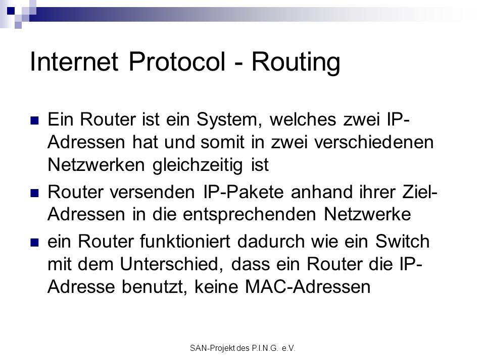 SAN-Projekt des P.I.N.G. e.V. Internet Protocol - Routing Ein Router ist ein System, welches zwei IP- Adressen hat und somit in zwei verschiedenen Net