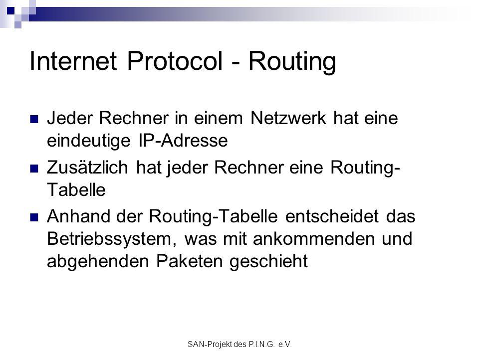 SAN-Projekt des P.I.N.G. e.V. Internet Protocol - Routing Jeder Rechner in einem Netzwerk hat eine eindeutige IP-Adresse Zusätzlich hat jeder Rechner