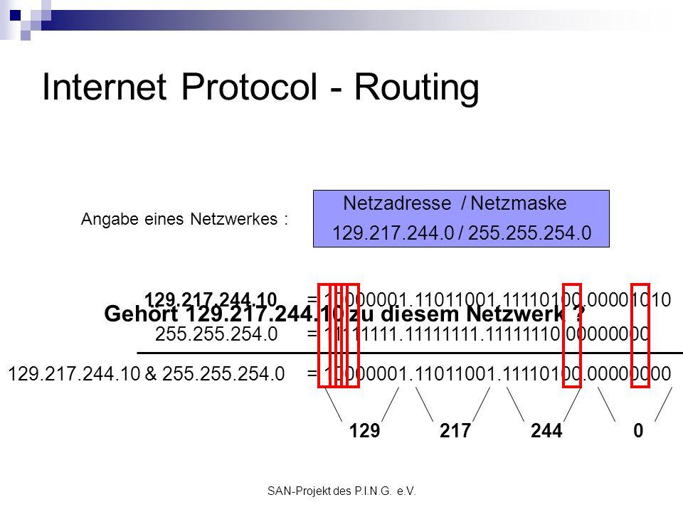 SAN-Projekt des P.I.N.G. e.V. Internet Protocol - Routing Angabe eines Netzwerkes : 129.217.244.0 / 255.255.254.0 Netzadresse / Netzmaske Gehört 129.2