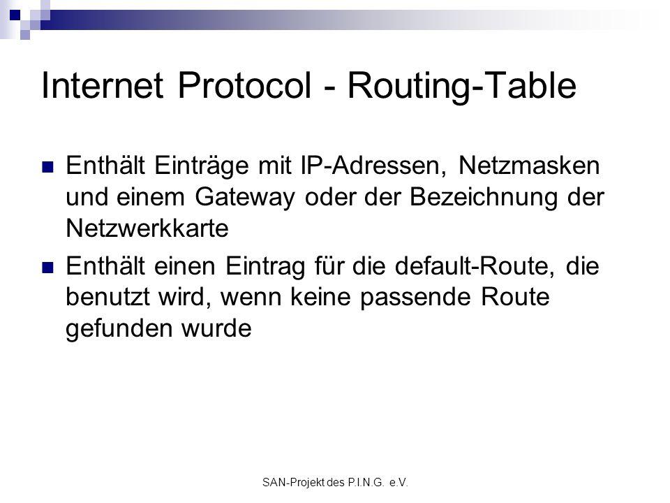 SAN-Projekt des P.I.N.G. e.V. Internet Protocol - Routing-Table Enthält Einträge mit IP-Adressen, Netzmasken und einem Gateway oder der Bezeichnung de