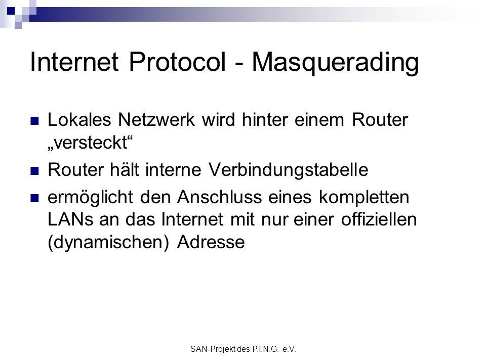 SAN-Projekt des P.I.N.G. e.V. Internet Protocol - Masquerading Lokales Netzwerk wird hinter einem Router versteckt Router hält interne Verbindungstabe