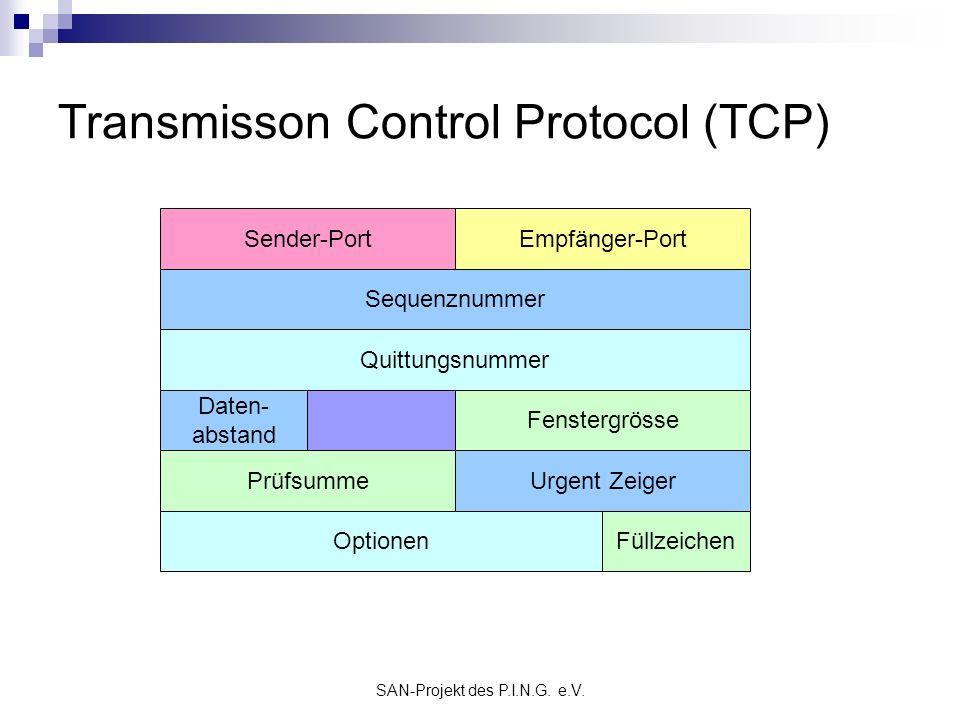 SAN-Projekt des P.I.N.G. e.V. Transmisson Control Protocol (TCP) Sender-PortEmpfänger-Port Sequenznummer Quittungsnummer Daten- abstand Prüfsumme Opti