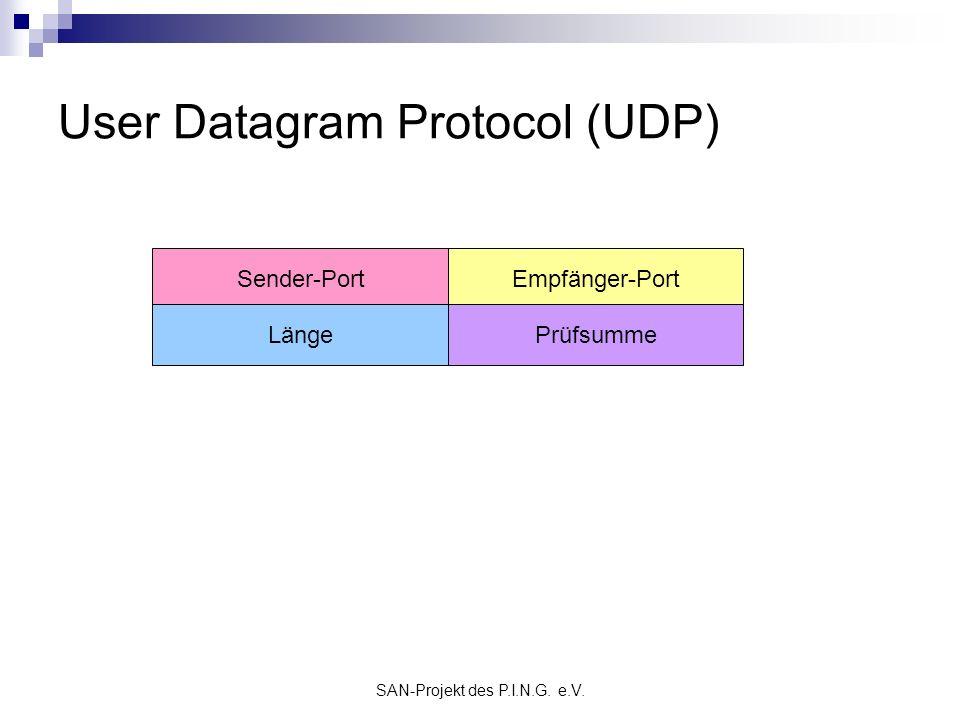 SAN-Projekt des P.I.N.G. e.V. User Datagram Protocol (UDP) Sender-PortEmpfänger-Port LängePrüfsumme