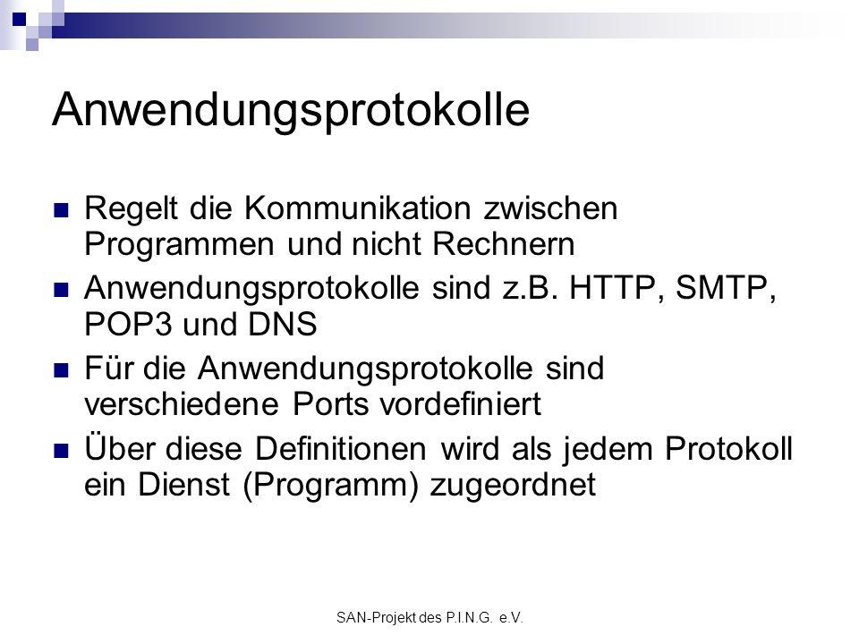 SAN-Projekt des P.I.N.G. e.V. Anwendungsprotokolle Regelt die Kommunikation zwischen Programmen und nicht Rechnern Anwendungsprotokolle sind z.B. HTTP
