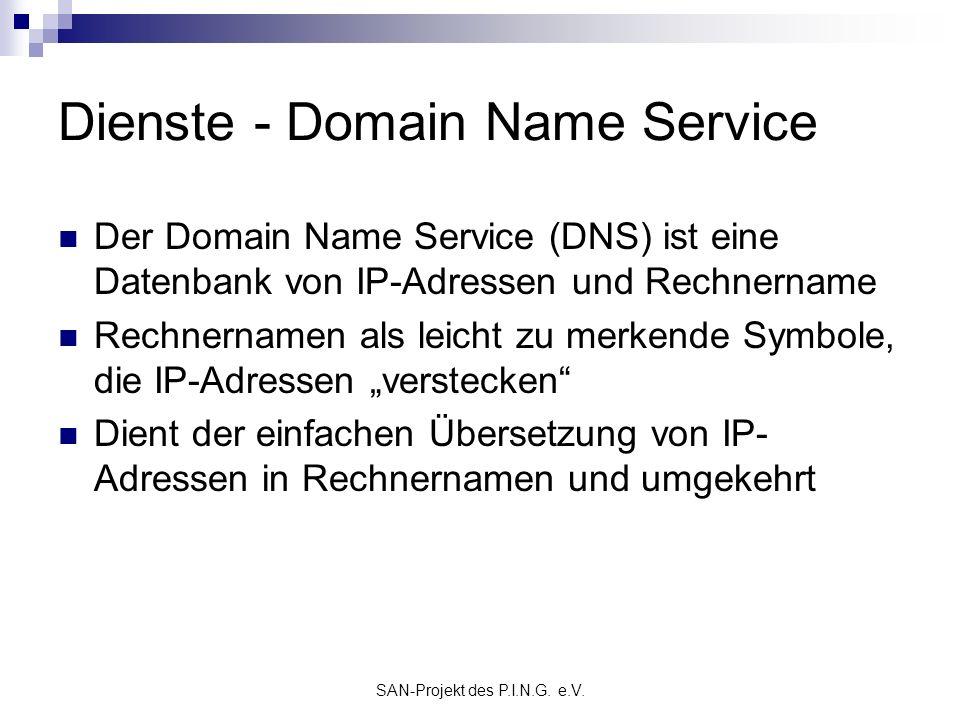 SAN-Projekt des P.I.N.G. e.V. Dienste - Domain Name Service Der Domain Name Service (DNS) ist eine Datenbank von IP-Adressen und Rechnername Rechnerna