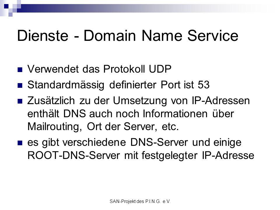 SAN-Projekt des P.I.N.G. e.V. Dienste - Domain Name Service Verwendet das Protokoll UDP Standardmässig definierter Port ist 53 Zusätzlich zu der Umset