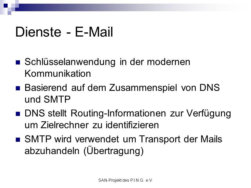 SAN-Projekt des P.I.N.G. e.V. Dienste - E-Mail Schlüsselanwendung in der modernen Kommunikation Basierend auf dem Zusammenspiel von DNS und SMTP DNS s