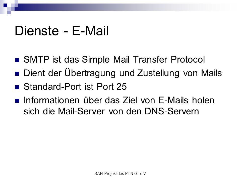 SAN-Projekt des P.I.N.G. e.V. Dienste - E-Mail SMTP ist das Simple Mail Transfer Protocol Dient der Übertragung und Zustellung von Mails Standard-Port