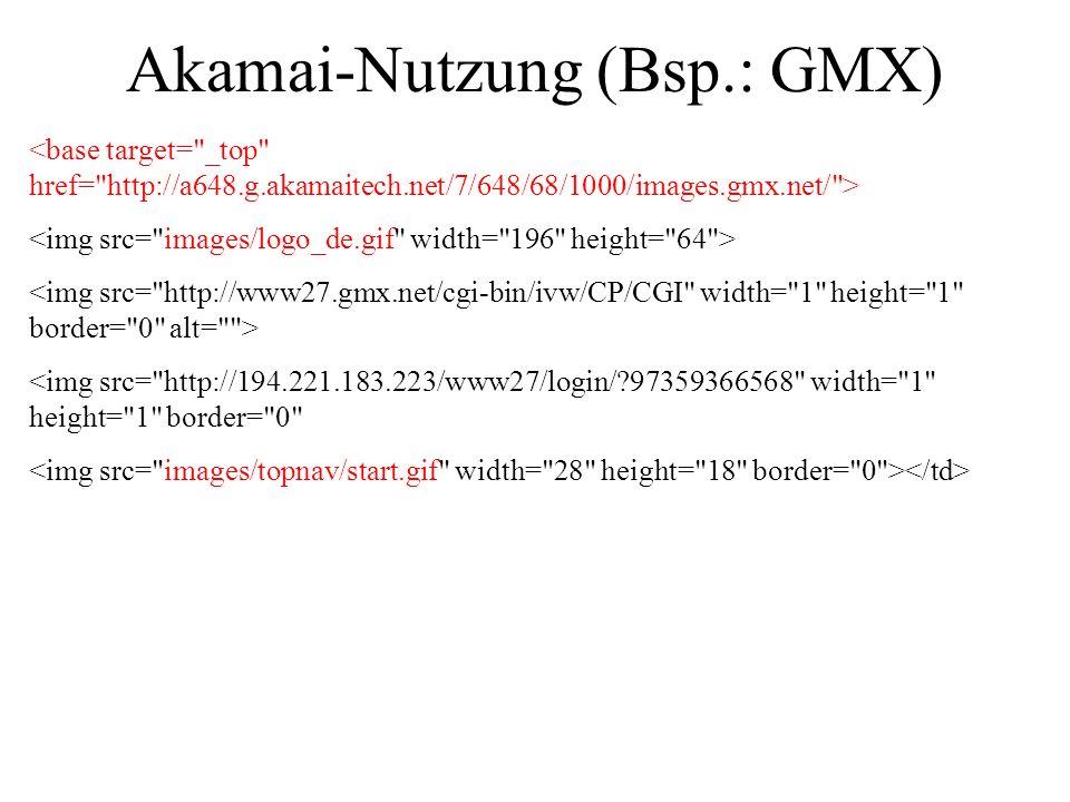 Akamai-Nutzung (Bsp.: GMX) <img src=