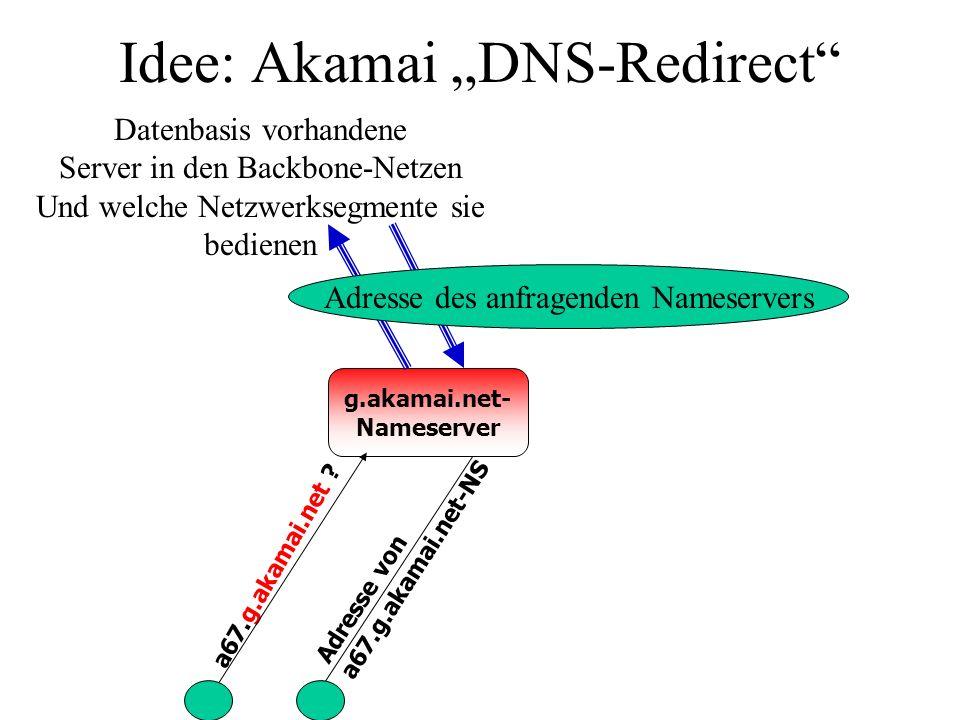 Idee: Akamai DNS-Redirect g.akamai.net- Nameserver a67.g.akamai.net ? Adresse von a67.g.akamai.net-NS Datenbasis vorhandene Server in den Backbone-Net