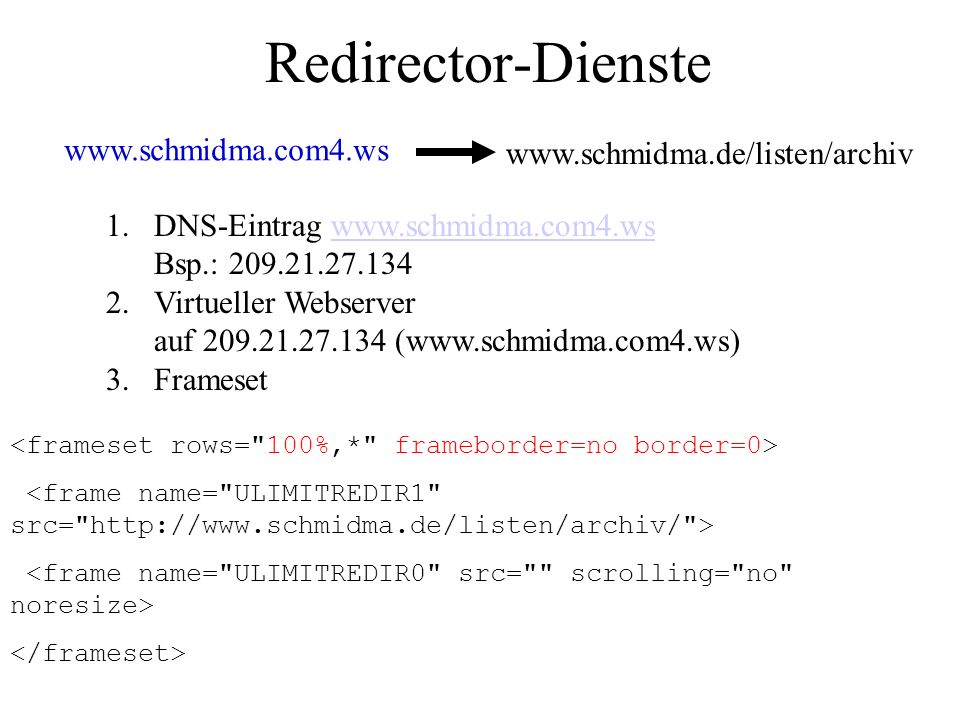 Redirector-Dienste www.schmidma.com4.ws www.schmidma.de/listen/archiv 1.DNS-Eintrag www.schmidma.com4.ws Bsp.: 209.21.27.134www.schmidma.com4.ws 2.Vir