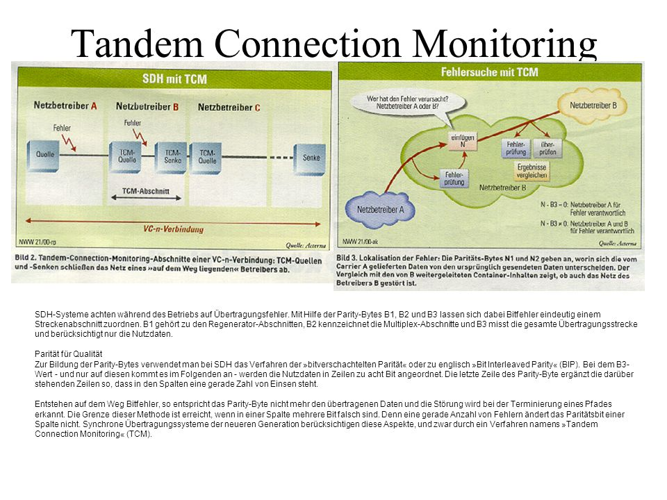 Tandem Connection Monitoring SDH-Systeme achten während des Betriebs auf Übertragungsfehler. Mit Hilfe der Parity-Bytes B1, B2 und B3 lassen sich dabe