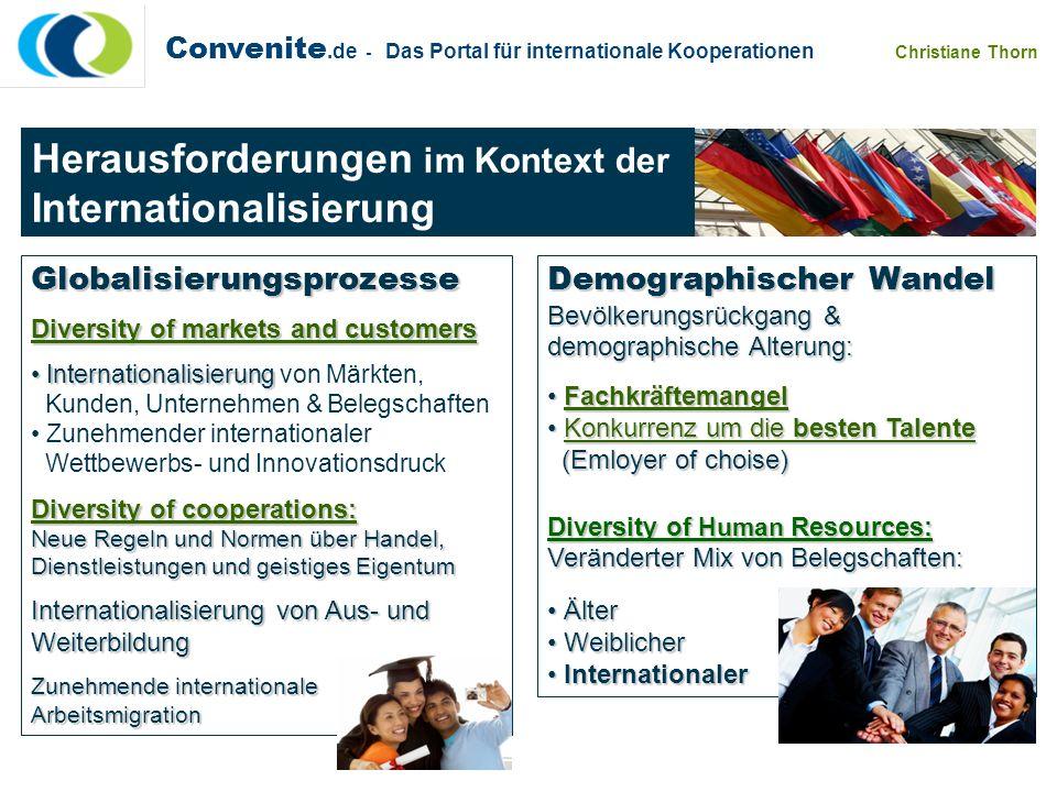 Convenite.de - Das Portal für internationale Kooperationen Christiane Thorn Internationale Märkte adressieren Anpassungsinnovationen generieren Gute Voraussetzung als Vertriebspartner Internationale Absolventinnen und Absolventen sind bereits vor Ort, verfügen über eine Brückenqualifikation und die branchenspezifischen Kontakte und Kenntnisse.