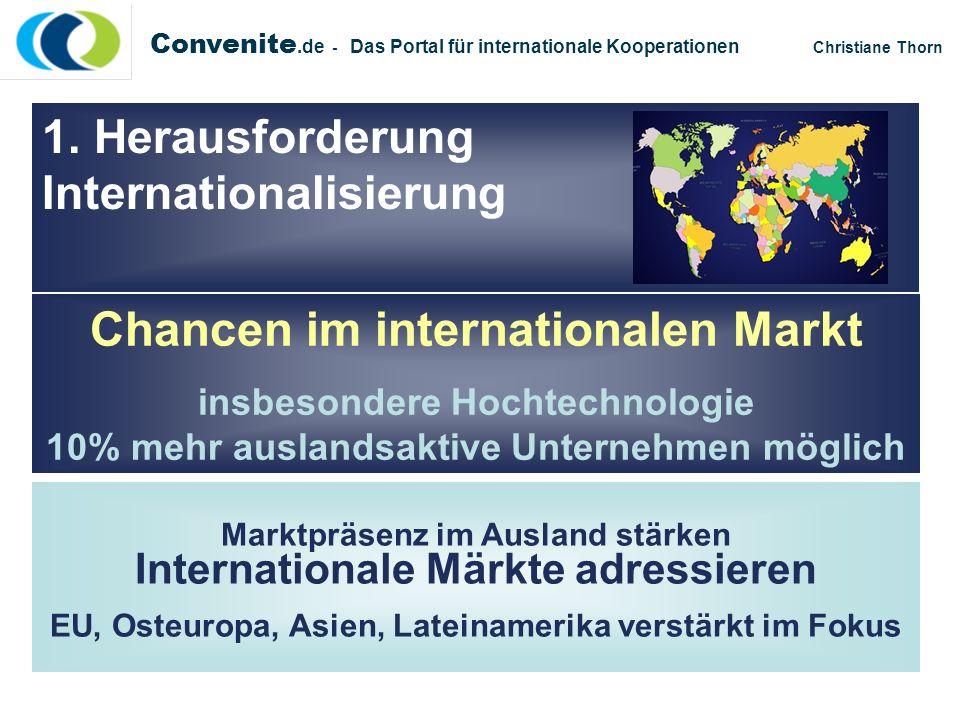 Convenite.de - Das Portal für internationale Kooperationen Christiane Thorn 1. Herausforderung Internationalisierung Marktpräsenz im Ausland stärken I