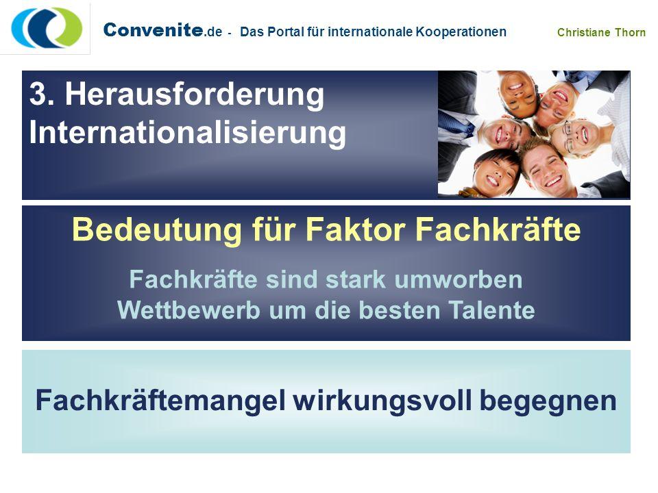 Convenite.de - Das Portal für internationale Kooperationen Christiane Thorn Herausforderung Internationalisierung Internationale Märkte adressieren Anpassungs- innovationen generieren Fachkräftemangel wirkungsvoll begegnen