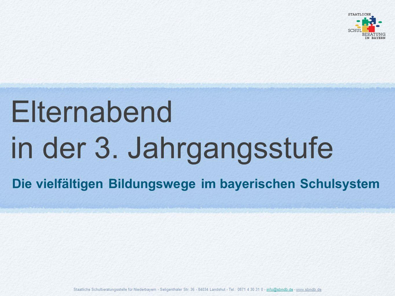 Die vielfältigen Bildungswege im bayerischen Schulsystem Elternabend in der 3. Jahrgangsstufe Staatliche Schulberatungsstelle für Niederbayern - Selig