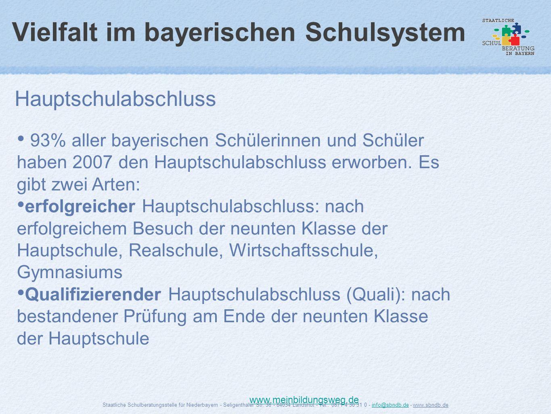 Vielfalt im bayerischen Schulsystem Hauptschulabschluss www.meinbildungsweg.de Staatliche Schulberatungsstelle für Niederbayern - Seligenthaler Str. 3