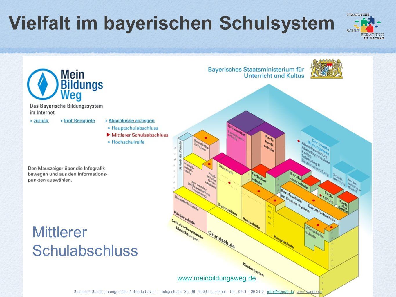 Vielfalt im bayerischen Schulsystem Mittlerer Schulabschluss www.meinbildungsweg.de Staatliche Schulberatungsstelle für Niederbayern - Seligenthaler S