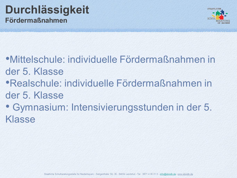 Durchlässigkeit Fördermaßnahmen Staatliche Schulberatungsstelle für Niederbayern - Seligenthaler Str. 36 - 84034 Landshut - Tel.: 0871 4 30 31 0 - inf