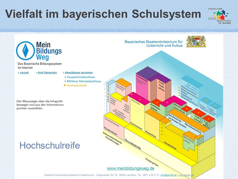 Vielfalt im bayerischen Schulsystem Hochschulreife www.meinbildungsweg.de Staatliche Schulberatungsstelle für Niederbayern - Seligenthaler Str. 36 - 8