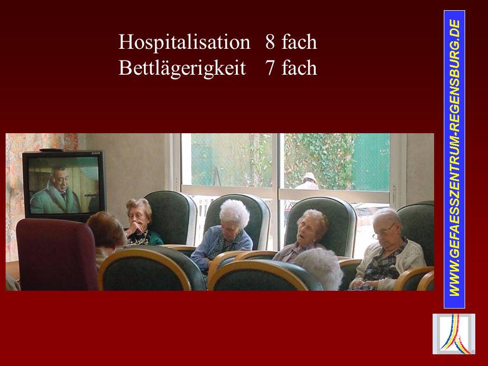 WWW.GEFAESSZENTRUM-REGENSBURG.DE Hospitalisation8 fach Bettlägerigkeit7 fach