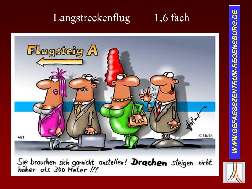 WWW.GEFAESSZENTRUM-REGENSBURG.DE Langstreckenflug1,6 fach