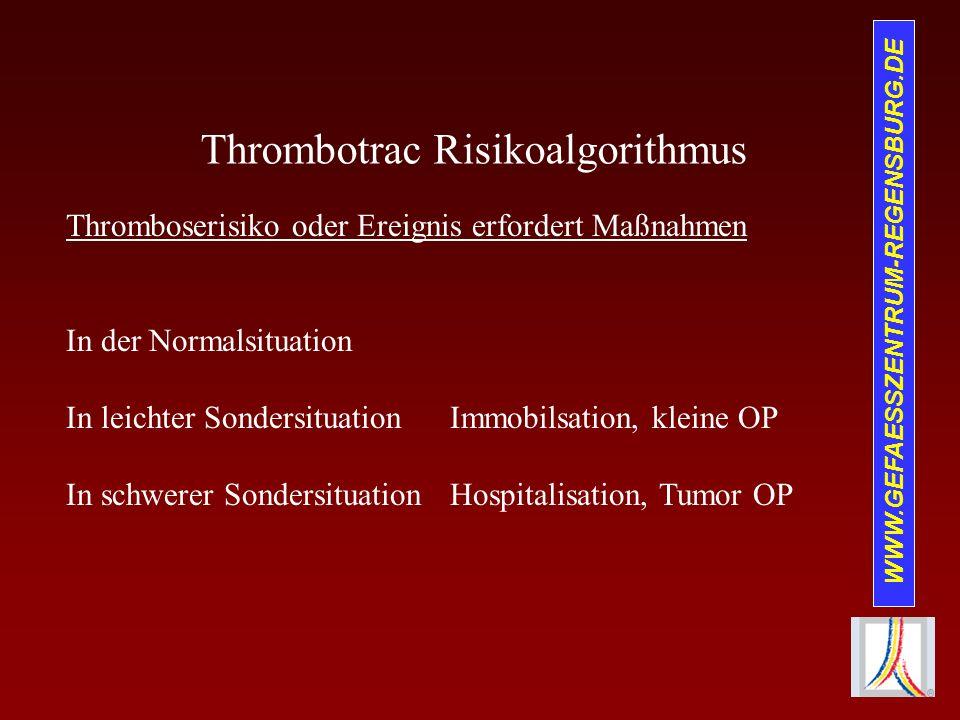 WWW.GEFAESSZENTRUM-REGENSBURG.DE Thrombotrac Risikoalgorithmus Thromboserisiko oder Ereignis erfordert Maßnahmen In der Normalsituation In leichter So