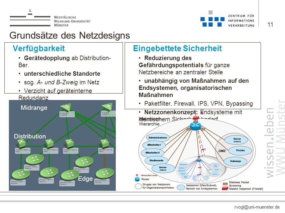 rvogl@uni-muenster.de Grundsätze des Netzdesigns Verfügbarkeit Gerätedopplung ab Distribution- Ber. unterschiedliche Standorte sog. A- und B-Zweig im