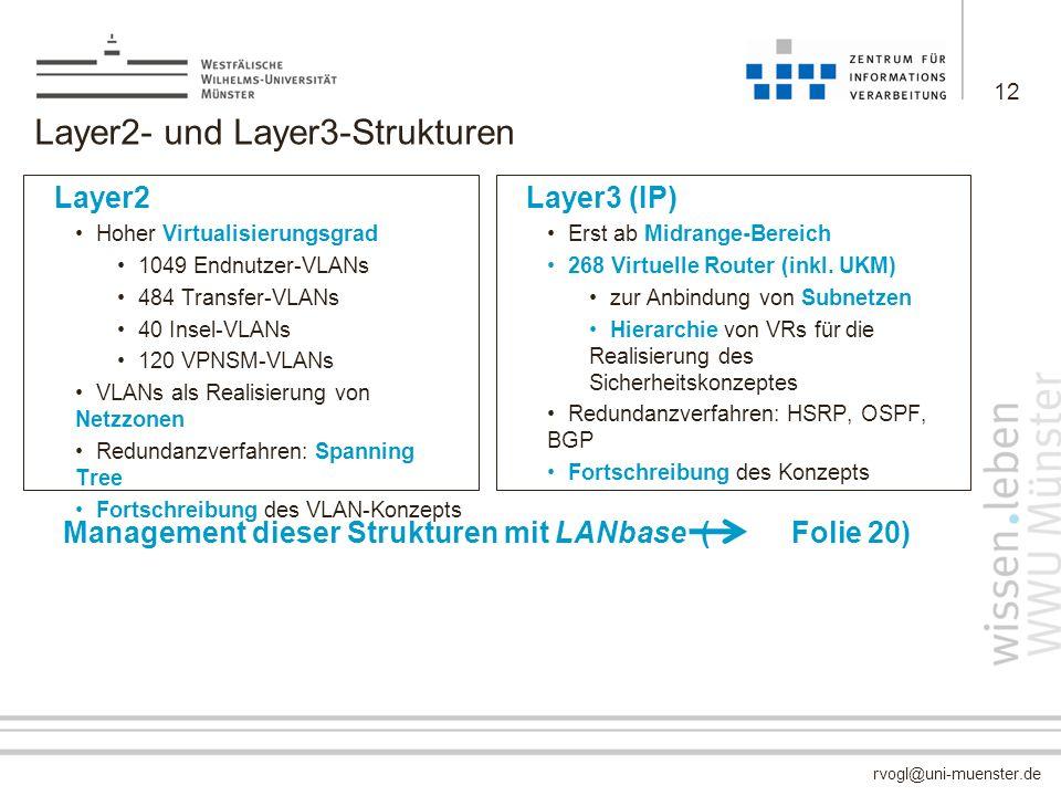 rvogl@uni-muenster.de Layer2- und Layer3-Strukturen Layer2 Hoher Virtualisierungsgrad 1049 Endnutzer-VLANs 484 Transfer-VLANs 40 Insel-VLANs 120 VPNSM