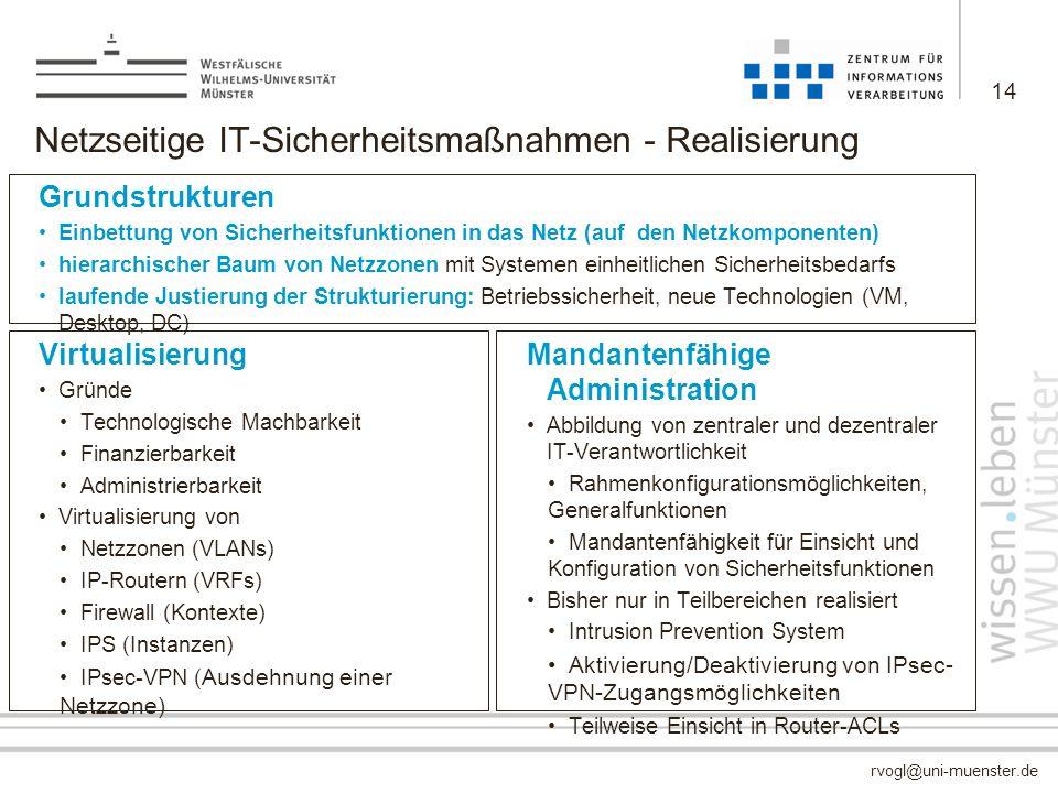 rvogl@uni-muenster.de Netzseitige IT-Sicherheitsmaßnahmen - Realisierung Virtualisierung Gründe Technologische Machbarkeit Finanzierbarkeit Administri