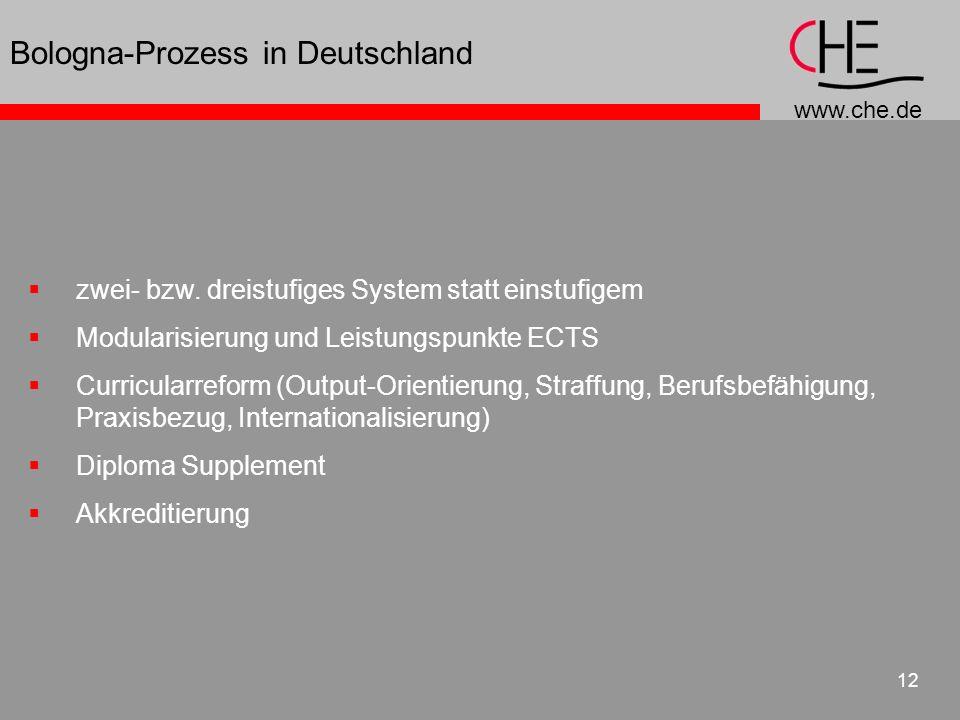 www.che.de 12 zwei- bzw. dreistufiges System statt einstufigem Modularisierung und Leistungspunkte ECTS Curricularreform (Output-Orientierung, Straffu