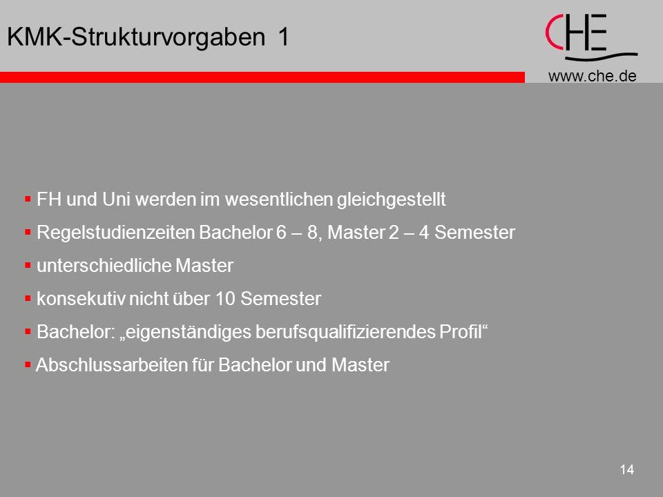 www.che.de 14 KMK-Strukturvorgaben 1 FH und Uni werden im wesentlichen gleichgestellt Regelstudienzeiten Bachelor 6 – 8, Master 2 – 4 Semester untersc