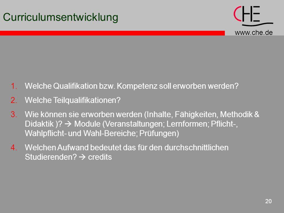 www.che.de 20 Curriculumsentwicklung 1.Welche Qualifikation bzw. Kompetenz soll erworben werden? 2.Welche Teilqualifikationen? 3.Wie können sie erworb