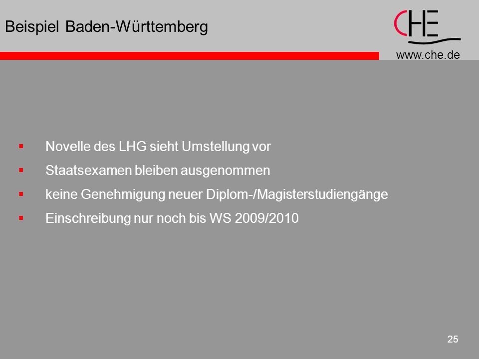 www.che.de 25 Novelle des LHG sieht Umstellung vor Staatsexamen bleiben ausgenommen keine Genehmigung neuer Diplom-/Magisterstudiengänge Einschreibung