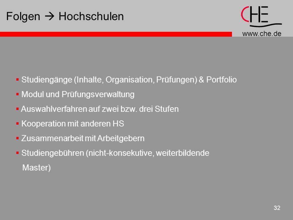 www.che.de 32 Studiengänge (Inhalte, Organisation, Prüfungen) & Portfolio Modul und Prüfungsverwaltung Auswahlverfahren auf zwei bzw. drei Stufen Koop