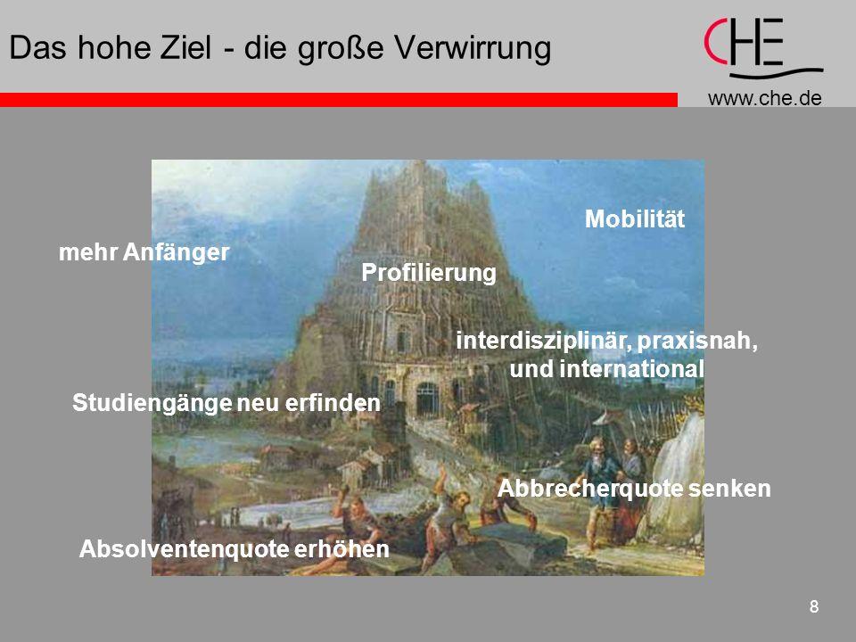 www.che.de 9 Bologna-Prozess 2001Prag(33 Unterzeichner) 2003Berlin(40 Unterzeichner) 1999Bologna(29 Unterzeichner)