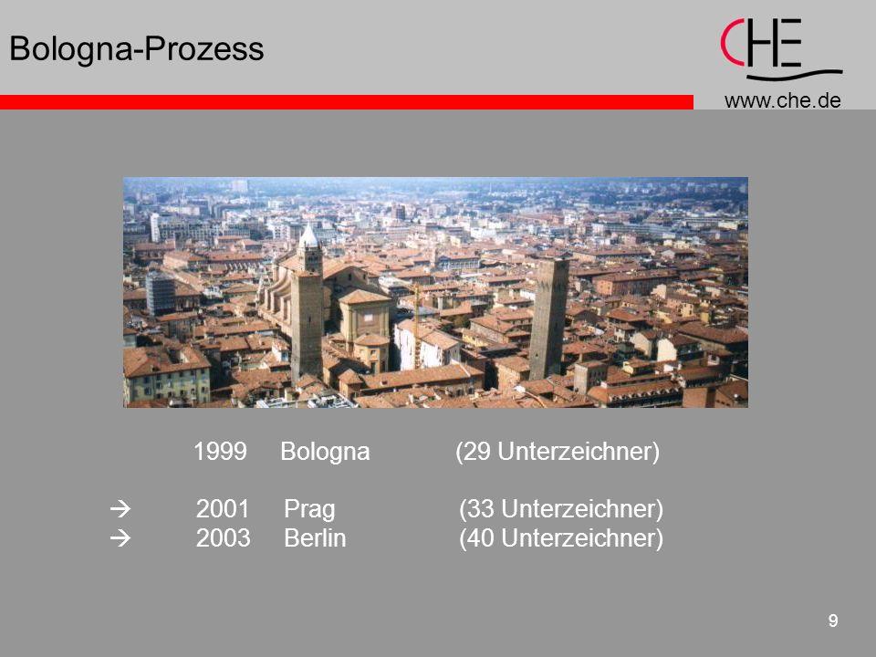 www.che.de 10 Hintergrund Bologna-Erklärung Insbesondere müssen wir uns mit dem Ziel der Verbesserung der internationalen Wettbewerbsfähigkeit des europäischen Hochschulsystems befassen.