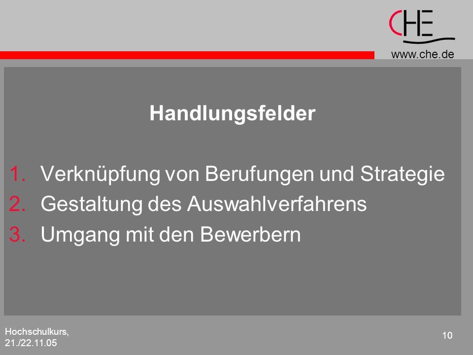 www.che.de Hochschulkurs, 21./22.11.05 10 Handlungsfelder 1.Verknüpfung von Berufungen und Strategie 2.Gestaltung des Auswahlverfahrens 3.Umgang mit d