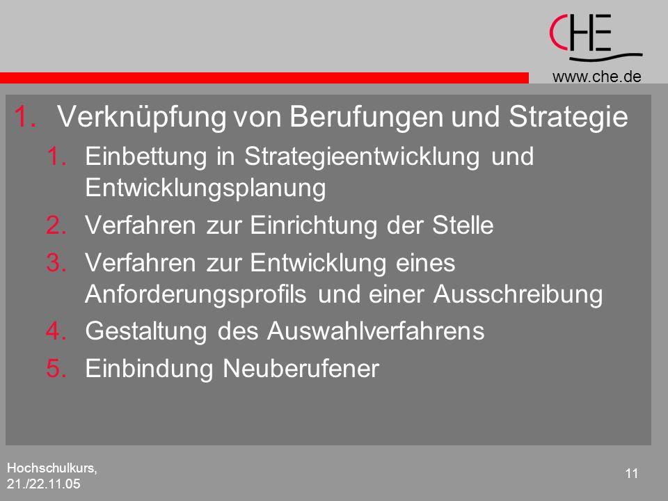 www.che.de Hochschulkurs, 21./22.11.05 11 1.Verknüpfung von Berufungen und Strategie 1.Einbettung in Strategieentwicklung und Entwicklungsplanung 2.Ve