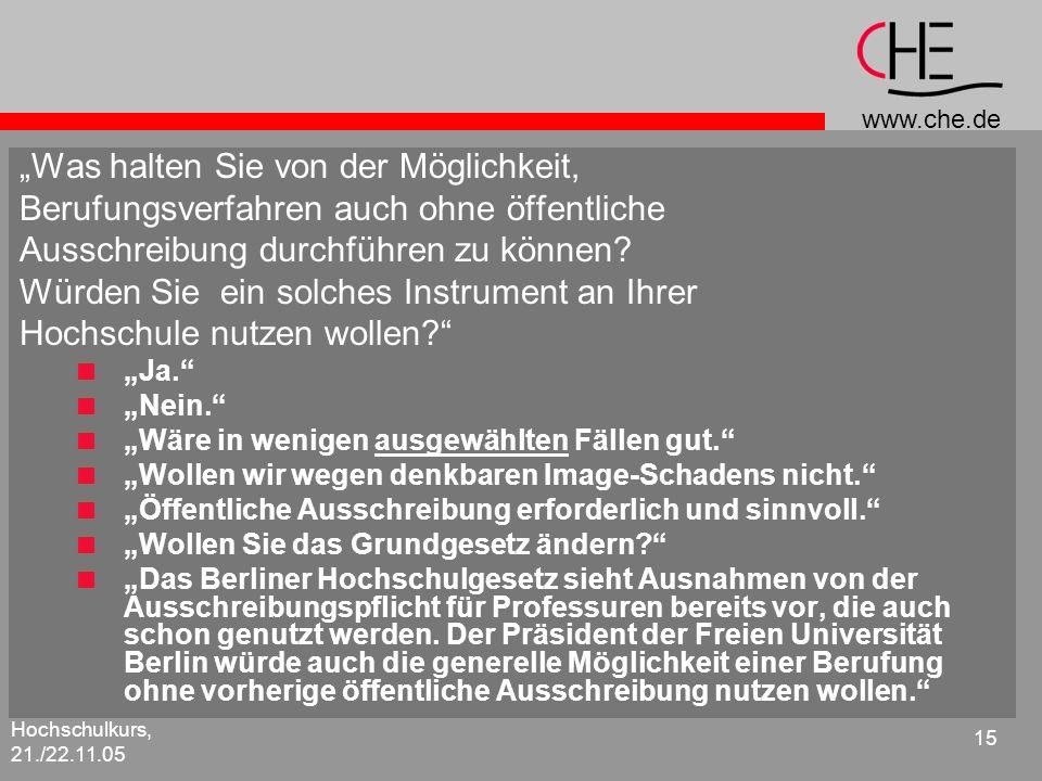 www.che.de Hochschulkurs, 21./22.11.05 15 Was halten Sie von der Möglichkeit, Berufungsverfahren auch ohne öffentliche Ausschreibung durchführen zu kö