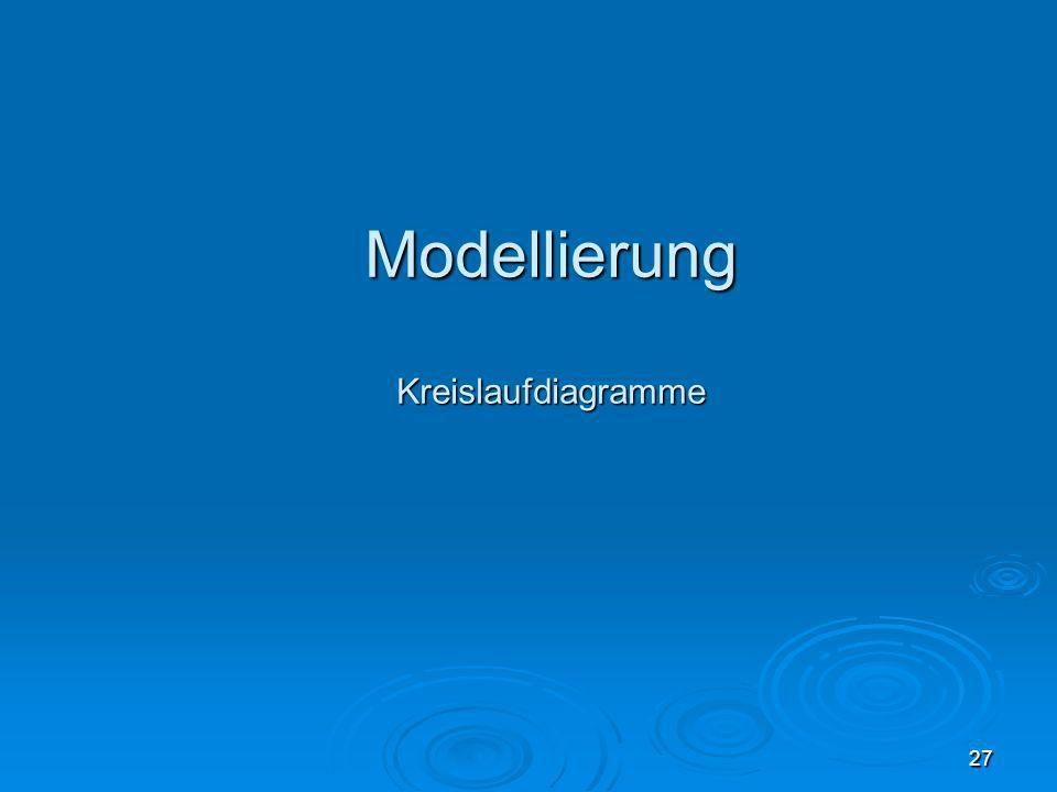 27 Modellierung Kreislaufdiagramme