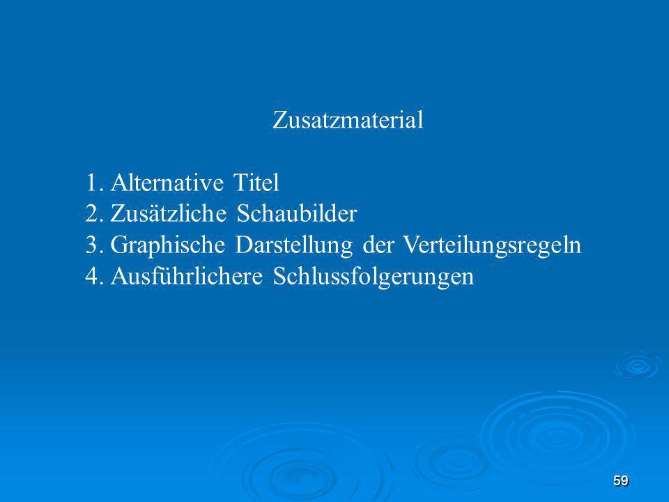 59 Zusatzmaterial 1.Alternative Titel 2.Zusätzliche Schaubilder 3.Graphische Darstellung der Verteilungsregeln 4.Ausführlichere Schlussfolgerungen